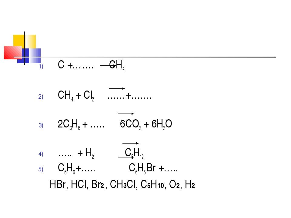 C +……. CH4 CH4 + Cl2 ……+……. 2C3H6 + ….. 6CO2 + 6H2O ….. + H2 C5H12 C6H6 +….....