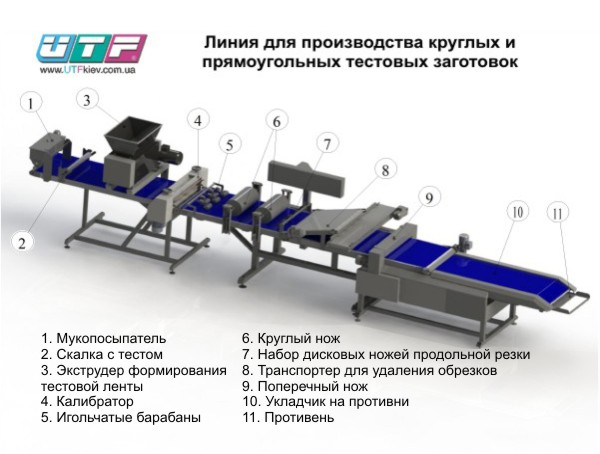 """Линия для производства коржей для тортов типа """"Медовик"""" и """"Наполеон"""""""