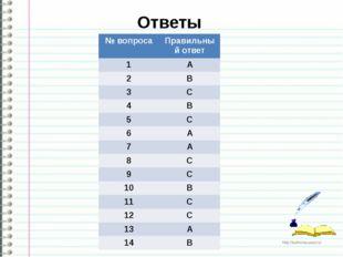 Ответы № вопроса Правильный ответ 1 А 2 В 3 С 4 В 5 С 6 А 7 А 8 С 9 С 10 В 11