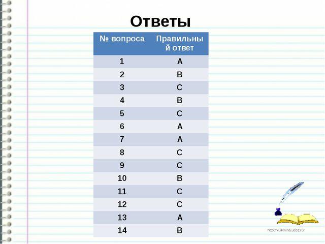 Ответы № вопроса Правильный ответ 1 А 2 В 3 С 4 В 5 С 6 А 7 А 8 С 9 С 10 В 11...