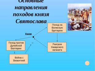 Основные направления походов князя Святослава Киев Поход на Волжскую Булгарию