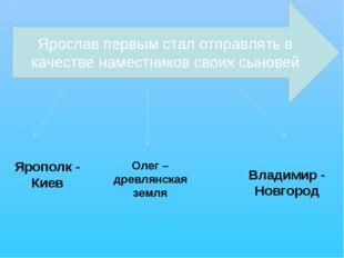 Ярослав первым стал отправлять в качестве наместников своих сыновей Ярополк -