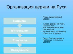 Организация церкви на Руси Глава византийской церкви Глава церкви на Руси, на