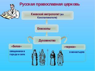Русская православная церковь Киевский митрополит (из Константинополя) «белое»