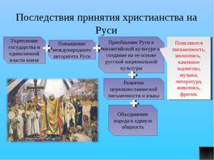 Последствия принятия христианства на Руси Укрепление государства и единолично