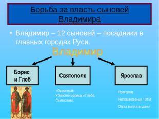Владимир – 12 сыновей – посадники в главных городах Руси. Борьба за власть сы