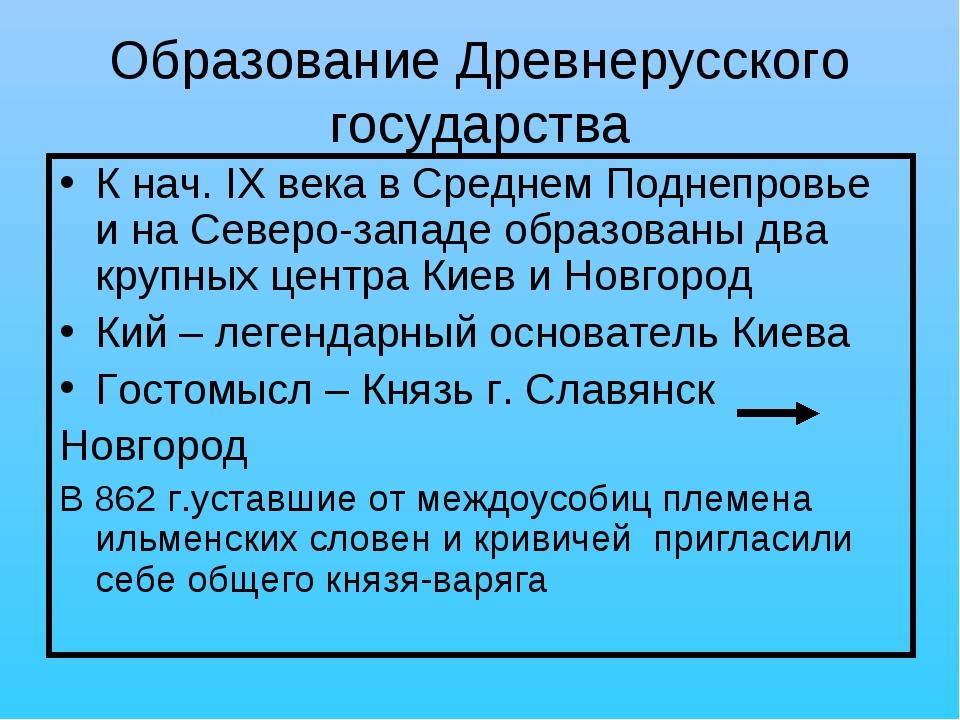 Образование Древнерусского государства К нач. IX века в Среднем Поднепровье и...