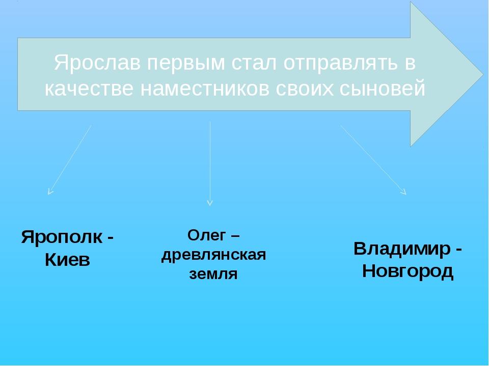 Ярослав первым стал отправлять в качестве наместников своих сыновей Ярополк -...