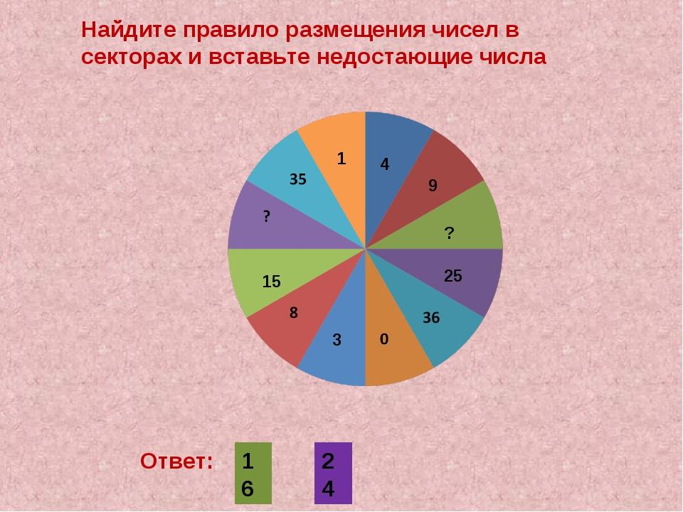 Найдите правило размещения чисел в секторах и вставьте недостающие числа 1 4...