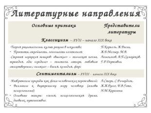 Литературные направления Основные признаки Представителилитературы Классицизм