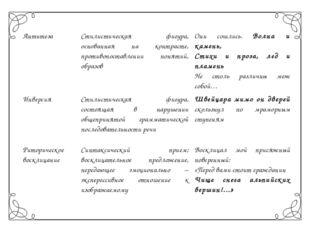 Антитеза Стилистическая фигура, основанная на контрасте, противопоставлении