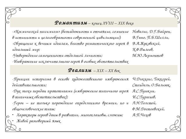 Романтизм– конецXVIII – XIXвека -»Космическийпессимизм» (безнадежность и отча...