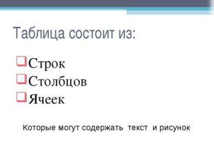 Таблица состоит из: Строк Столбцов Ячеек Которые могут содержать текст и рису