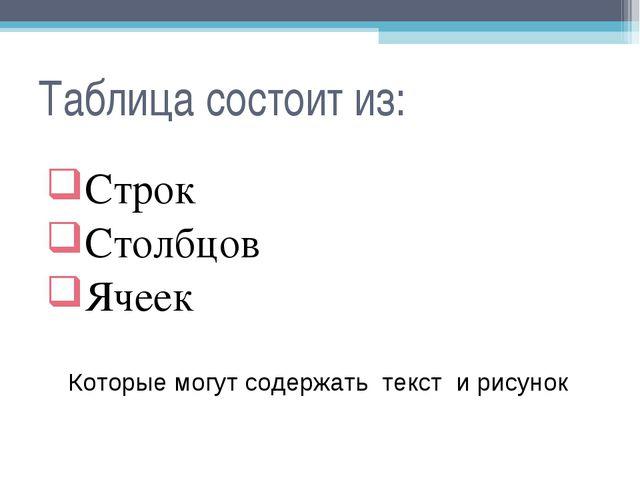 Таблица состоит из: Строк Столбцов Ячеек Которые могут содержать текст и рису...