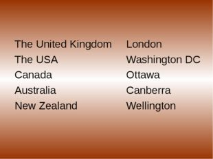 The United Kingdom The USA Canada Australia New Zealand London Washington DC