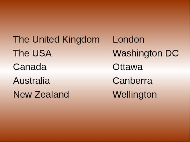 The United Kingdom The USA Canada Australia New Zealand London Washington DC...