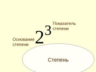 Показатель степени Основание степени Степень