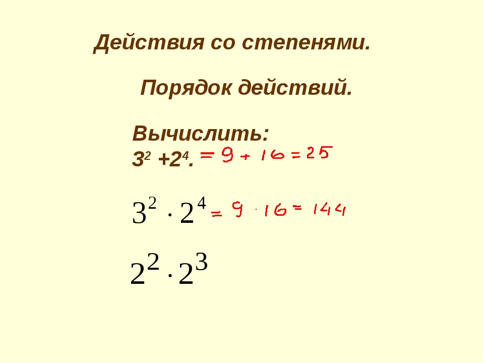 Вычислить: 32 +24. Порядок действий. Действия со степенями.