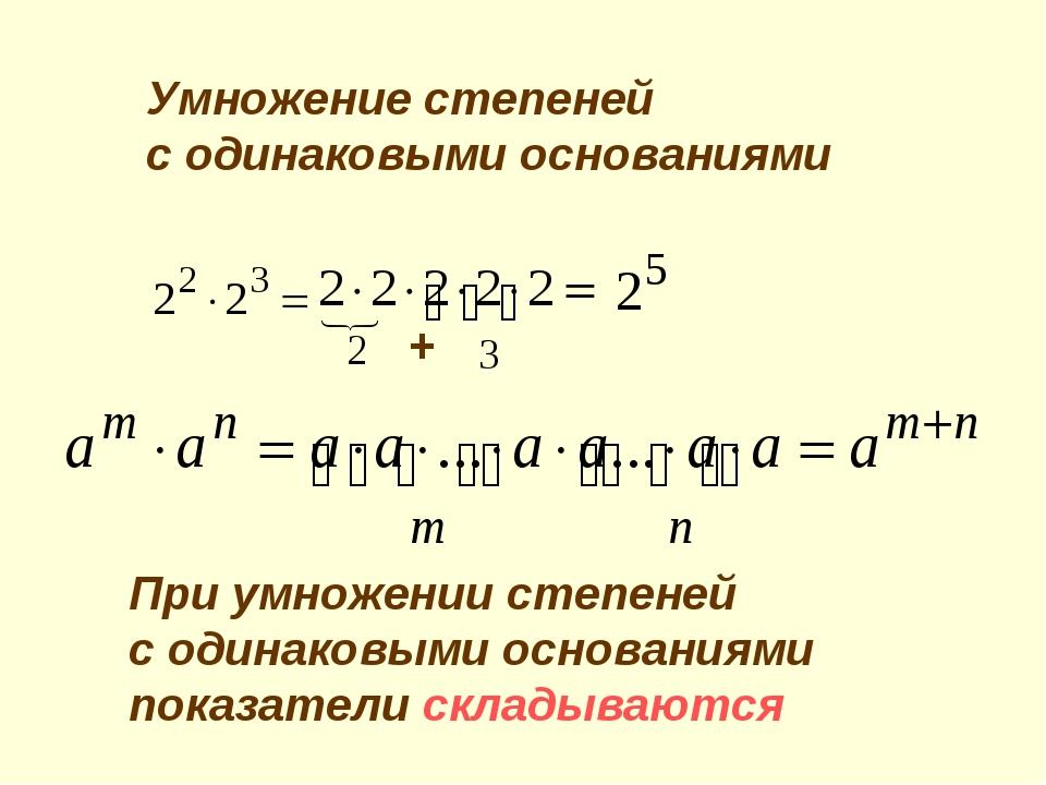Умножение степеней с одинаковыми основаниями + При умножении степеней с одина...
