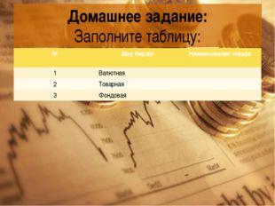 Домашнее задание: Заполните таблицу: №ВидбиржиНаименование товара 1Валютн