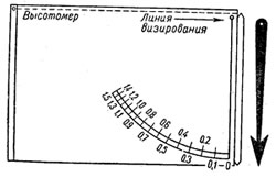 Высотомер