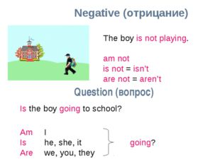 Negative (отрицание) The boy is not playing. am not is not = isn't are not =