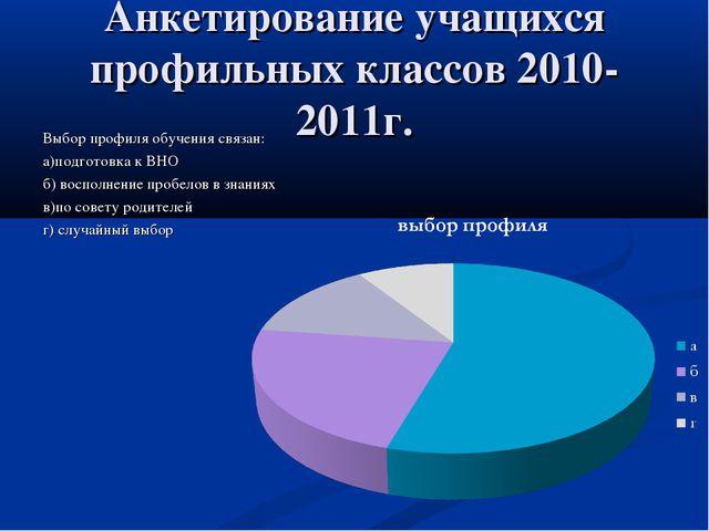 Анкетирование учащихся профильных классов 2010-2011г. Выбор профиля обучения...