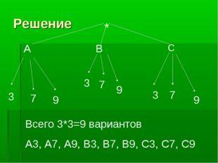 Решение А В С 3 7 9 3 3 7 7 9 9 Всего 3*3=9 вариантов А3, А7, А9, В3, В7, В9,