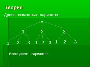 Теория Древо возможных вариантов * 1 2 3 1 2 3 1 1 2 2 3 3 Всего девять вариа