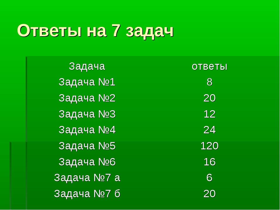 Ответы на 7 задач Задачаответы Задача №18 Задача №220 Задача №312 Задача...
