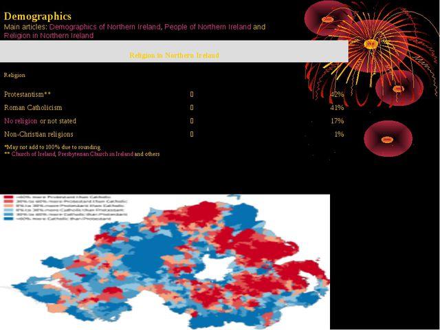 Belfast Demographics Main articles: Demographics of Northern Ireland, People...