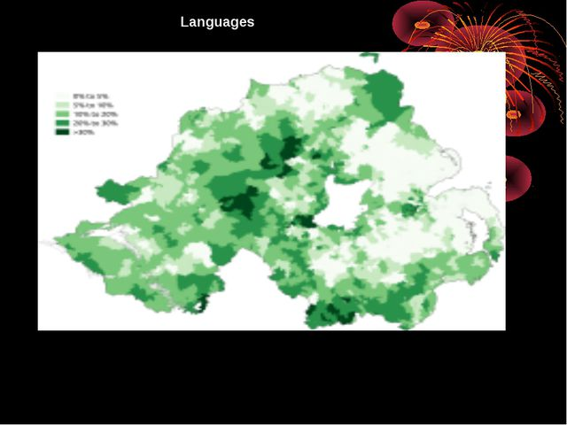 Irish Languages