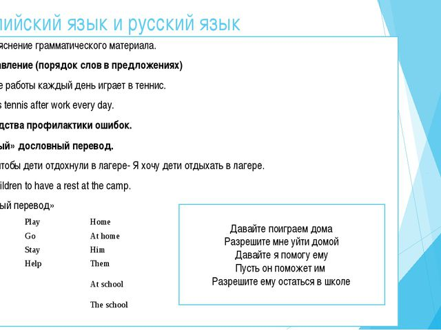Английский язык и русский язык Объяснение грамматического материала. Сопостав...