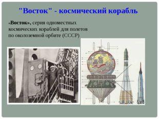 """""""Восток"""" - космический корабль «Восток», серия одноместных космических корабл"""