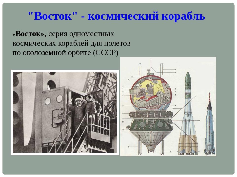 """""""Восток"""" - космический корабль «Восток», серия одноместных космических корабл..."""