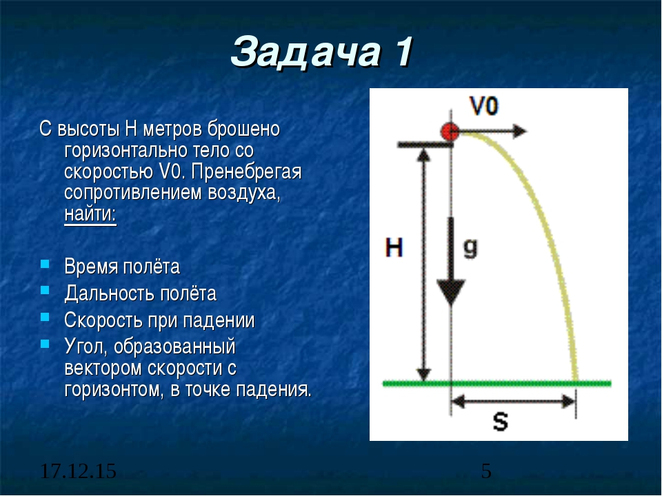 Задача 1 С высоты H метров брошено горизонтально тело со скоростью V0. Пренеб...
