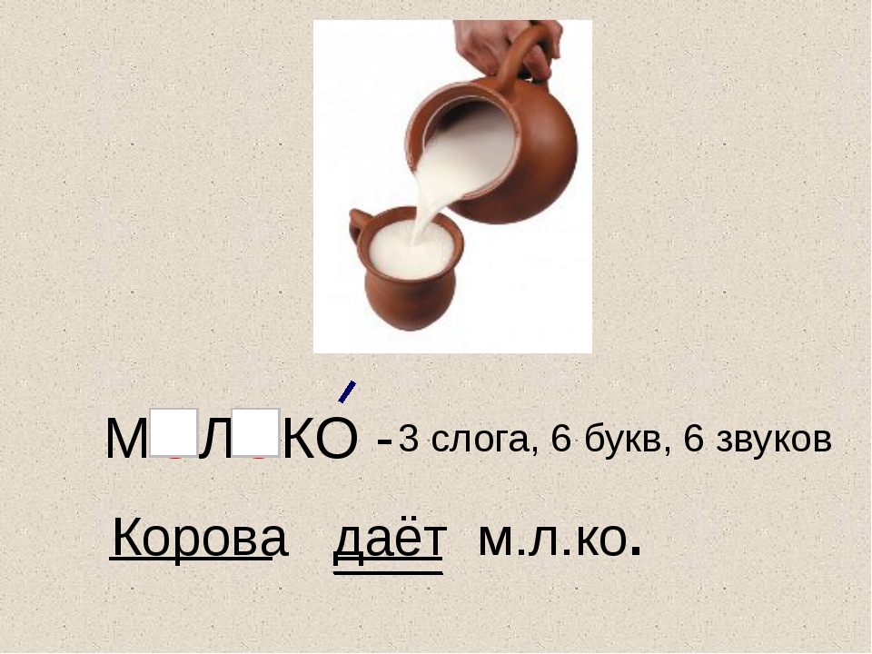 МОЛОКО - 3 слога, 6 букв, 6 звуков Корова даёт м.л.ко.