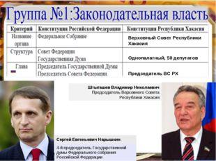 Штыгашев Владимир Николаевич Председатель Верховного Совета Республики Хакаси