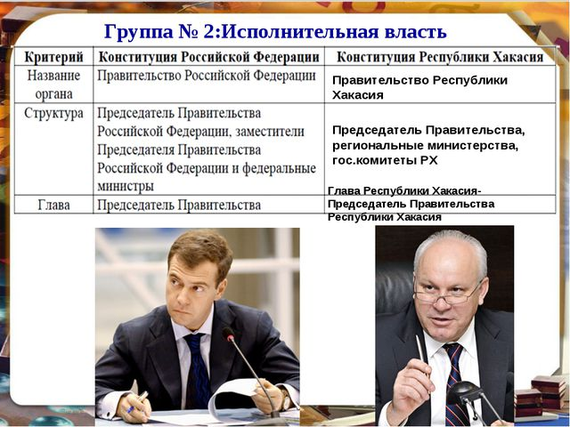 Группа № 2:Исполнительная власть Правительство Республики Хакасия Председател...
