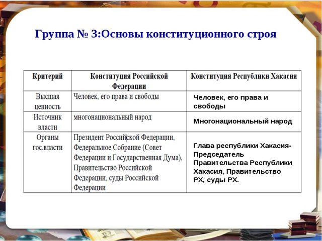Группа № 3:Основы конституционного строя Человек, его права и свободы Многона...