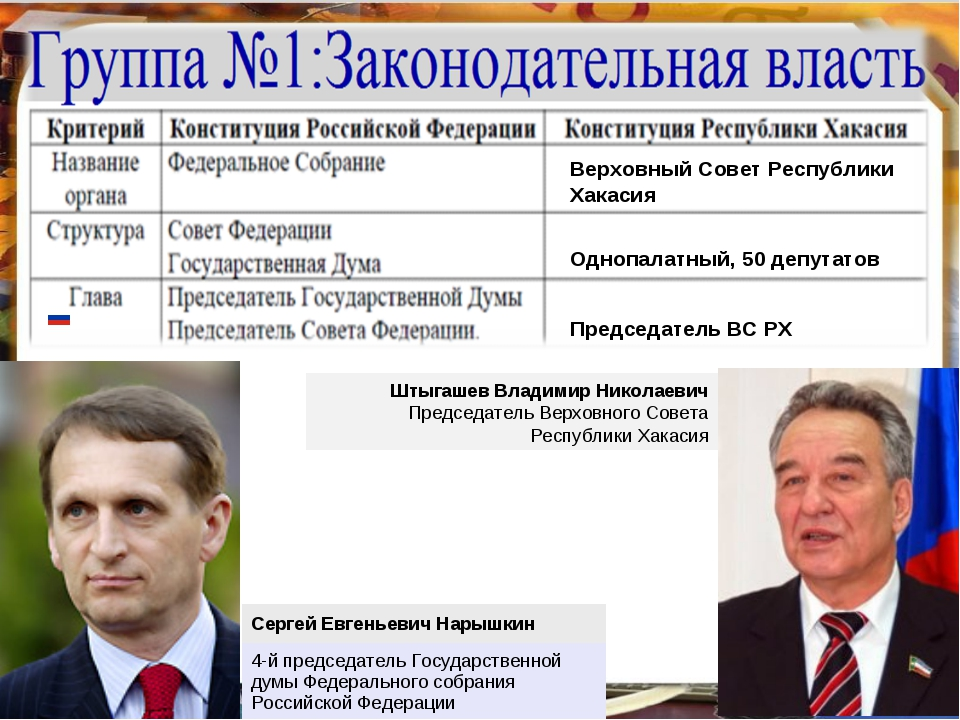 Штыгашев Владимир Николаевич Председатель Верховного Совета Республики Хакаси...