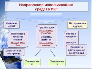 Направления использования средств ИКТ Материалы ЦОР Мониторинг качества знани