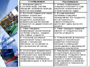 Проблемное обучение Вербицкий А.А.