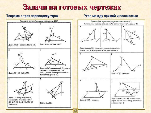 Задачи на готовых чертежах Теорема о трех перпендикулярах Угол между прямой...