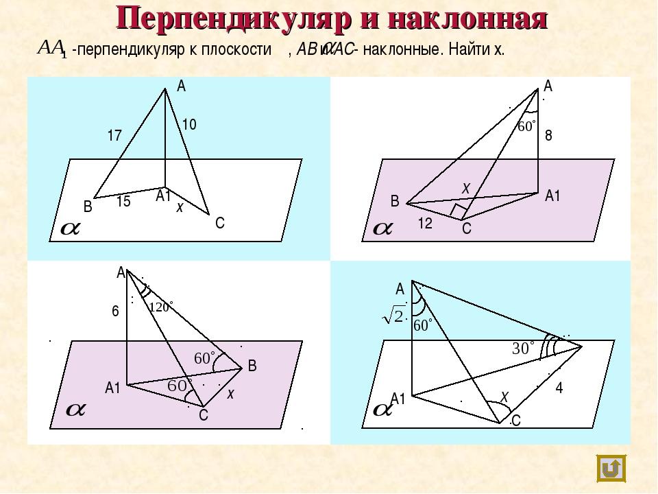 Перпендикуляр и наклонная В -перпендикуляр к плоскости , AB и AC- наклонные....