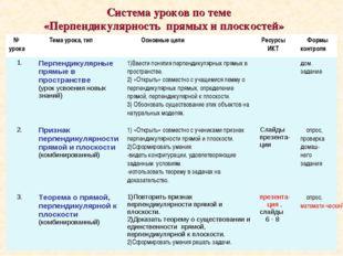 Система уроков по теме «Перпендикулярность прямых и плоскостей» № урока Тем