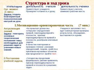Структура и ход урока ЭТАПЫ/задачиДЕЯТЕЛЬНОСТЬ УЧИТЕЛЯДЕЯТЕЛЬНОСТЬ УЧЕНИКА