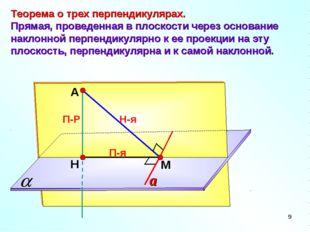 А Н П-Р М Теорема о трех перпендикулярах. Прямая, проведенная в плоскости чер