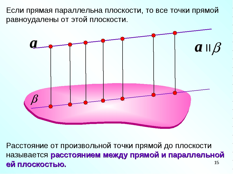 Если прямая параллельна плоскости, то все точки прямой равноудалены от этой п...