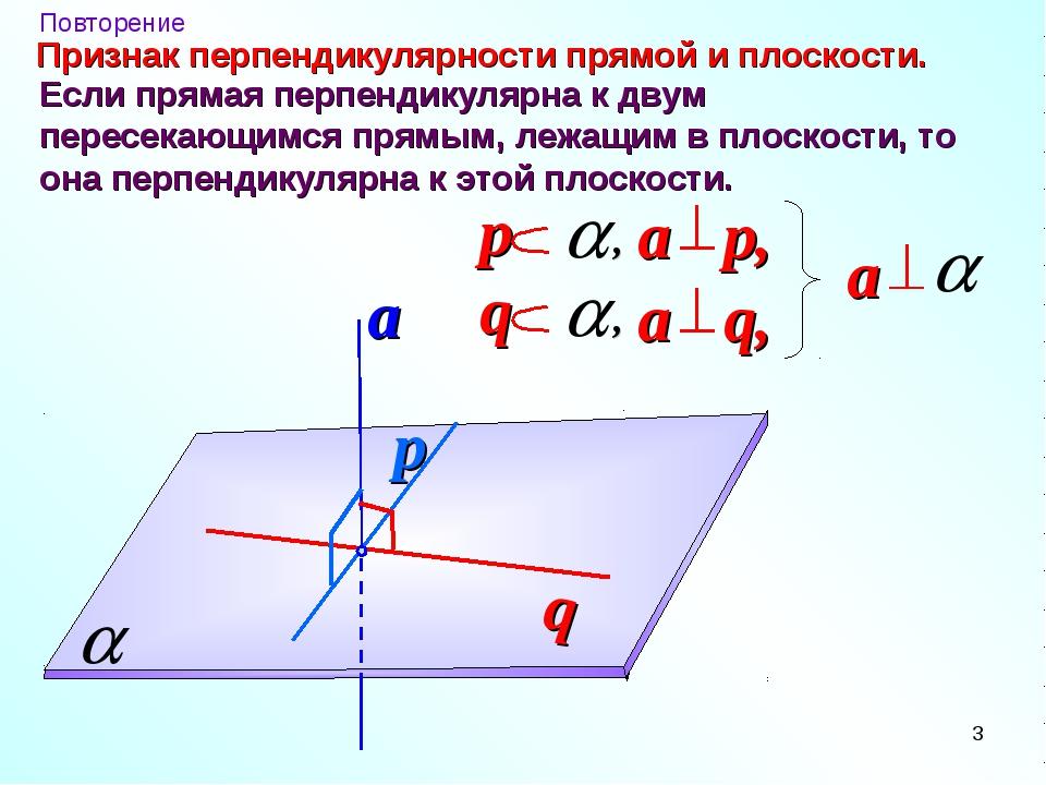 Признак перпендикулярности прямой и плоскости. Повторение Если прямая перпенд...